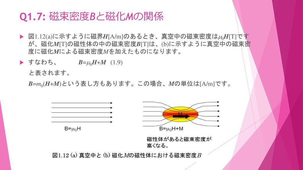 Q1.7: 磁束密度Bと磁化Mの関係 図1.12(a)に示すように磁界H[A/m]のあるとき、真空中の磁束密度は0H[T]です が、磁化M[T]の磁性体の中の磁束密度B[T]は、(b)に示すように真空中の磁束密 度に磁化Mによる磁束密度Mを加えたものになります。
